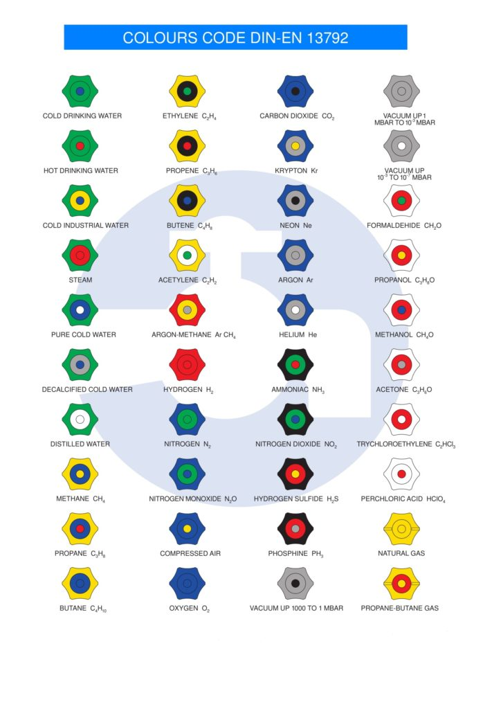 Arboles UK Colours Code DIN EN 13792-1