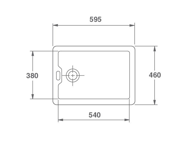 Sink Measurements